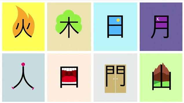 Resultado de imagem para lingua chinesa