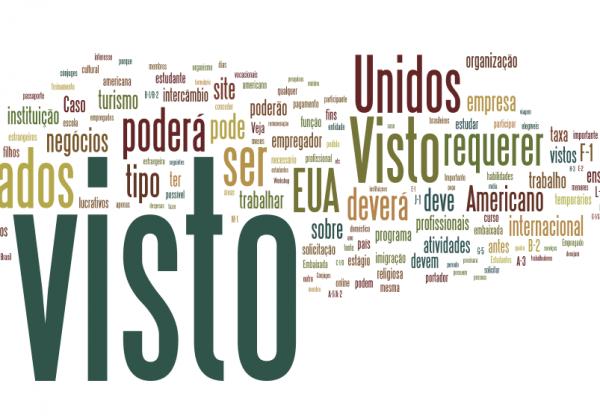 Guia Completo do Visto Americano para Brasileiros Entrarem nos Estados Unidos da América