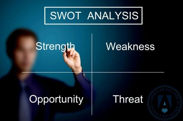 Como realizar uma análise SWOT na sua empresa?